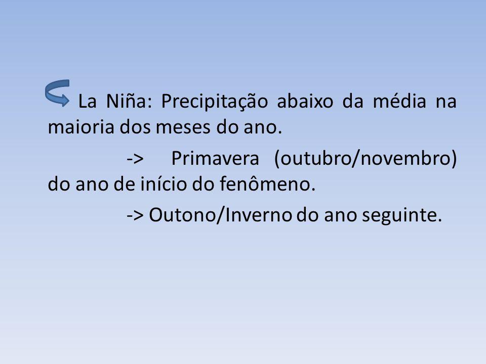 La Niña: Precipitação abaixo da média na maioria dos meses do ano.