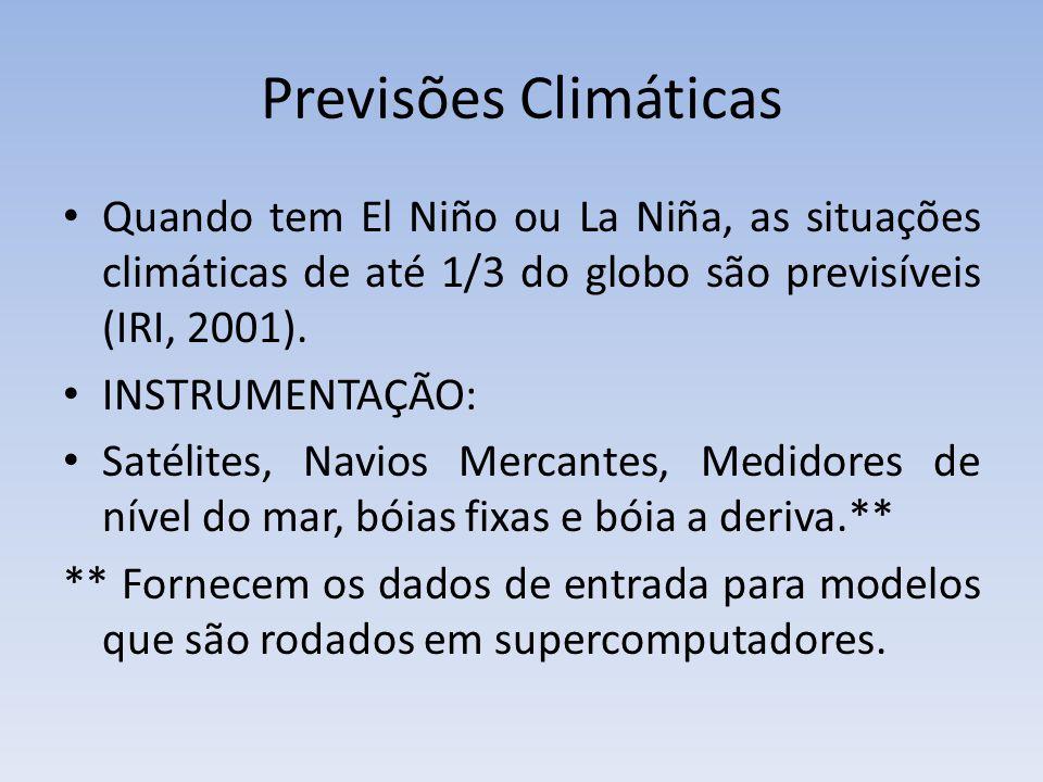Previsões Climáticas Quando tem El Niño ou La Niña, as situações climáticas de até 1/3 do globo são previsíveis (IRI, 2001).