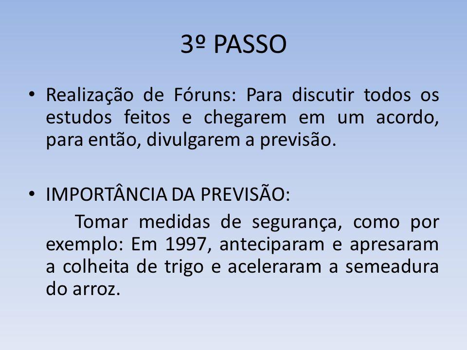 3º PASSO Realização de Fóruns: Para discutir todos os estudos feitos e chegarem em um acordo, para então, divulgarem a previsão.