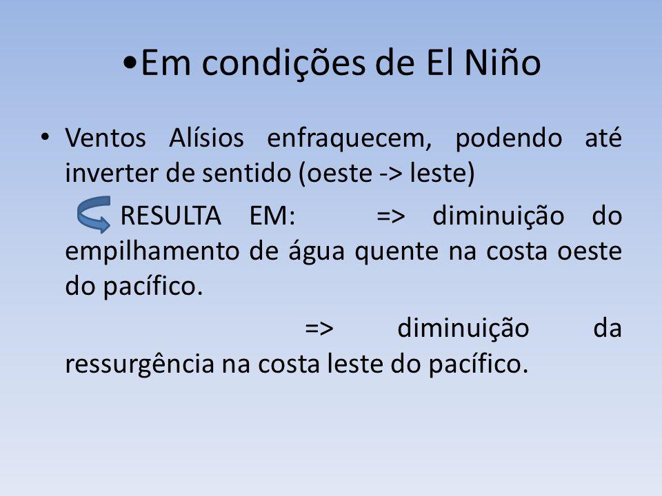 Em condições de El Niño Ventos Alísios enfraquecem, podendo até inverter de sentido (oeste -> leste) RESULTA EM: => diminuição do empilhamento de água quente na costa oeste do pacífico.