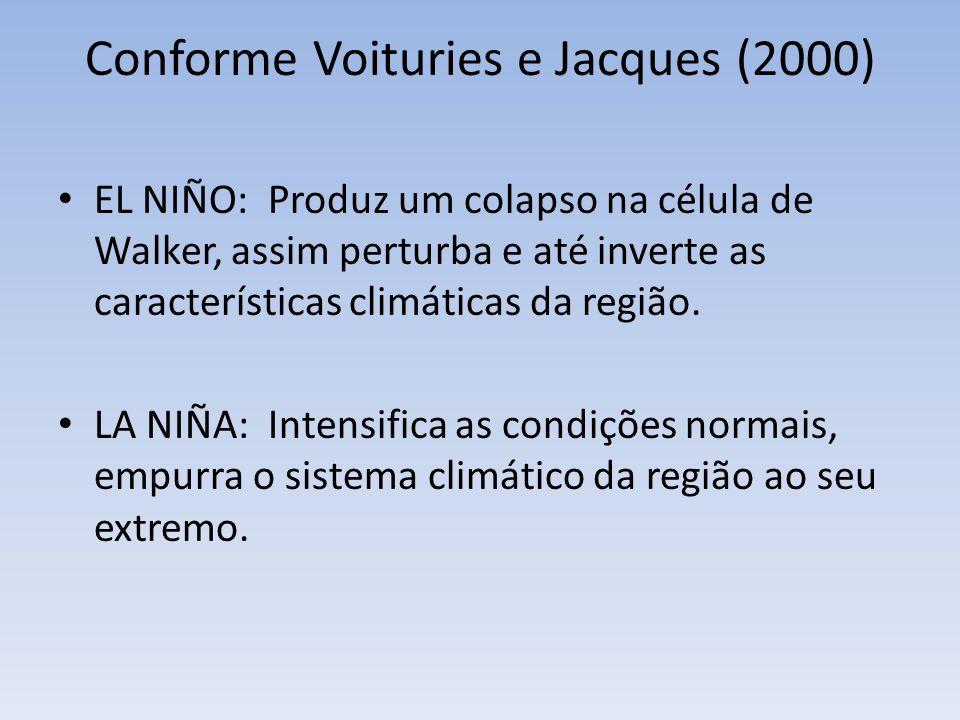 Conforme Voituries e Jacques (2000) EL NIÑO: Produz um colapso na célula de Walker, assim perturba e até inverte as características climáticas da região.