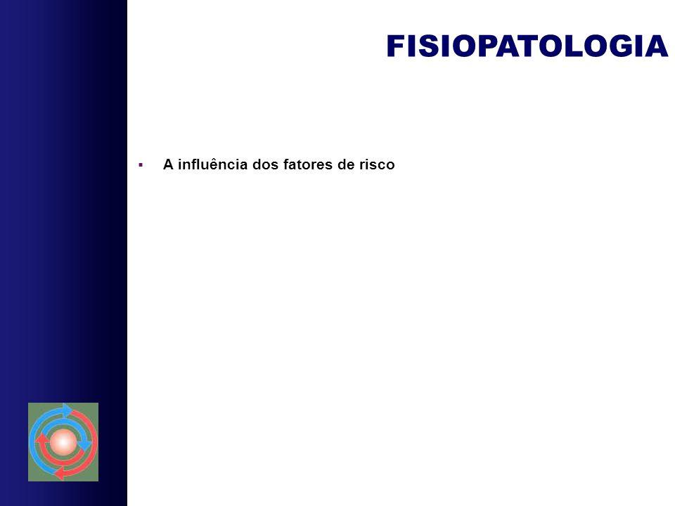  A influência dos fatores de risco FISIOPATOLOGIA