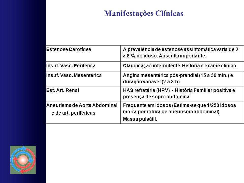Estenose Carotídea A prevalência de estenose assintomática varia de 2 a 8 % no idoso. Ausculta importante. Insuf. Vasc. PeriféricaClaudicação intermit