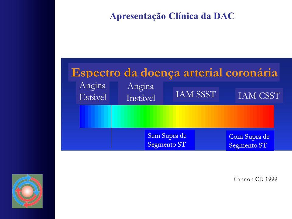 Apresentação Clínica da DAC Espectro da doença arterial coronária Angina Estável Angina Instável IAM SSST IAM CSST Sem Supra de Segmento ST Com Supra