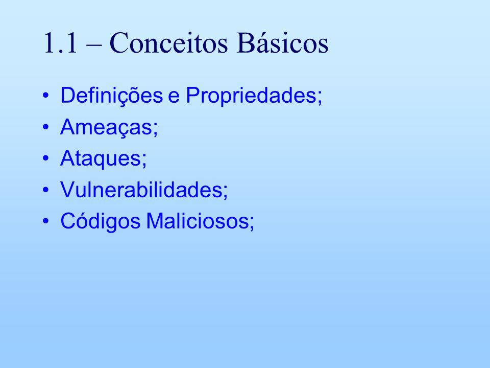 1.1 – Conceitos Básicos Definições e Propriedades; Ameaças; Ataques; Vulnerabilidades; Códigos Maliciosos;