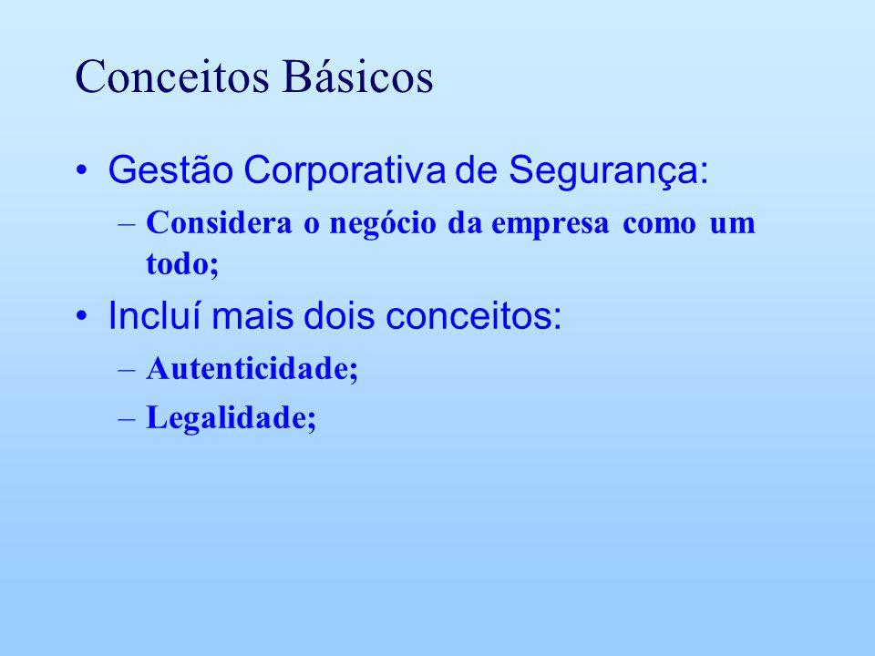 Conceitos Básicos Gestão Corporativa de Segurança: –Considera o negócio da empresa como um todo; Incluí mais dois conceitos: –Autenticidade; –Legalida