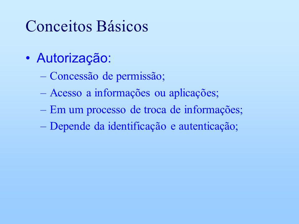 Conceitos Básicos Autorização: –Concessão de permissão; –Acesso a informações ou aplicações; –Em um processo de troca de informações; –Depende da iden
