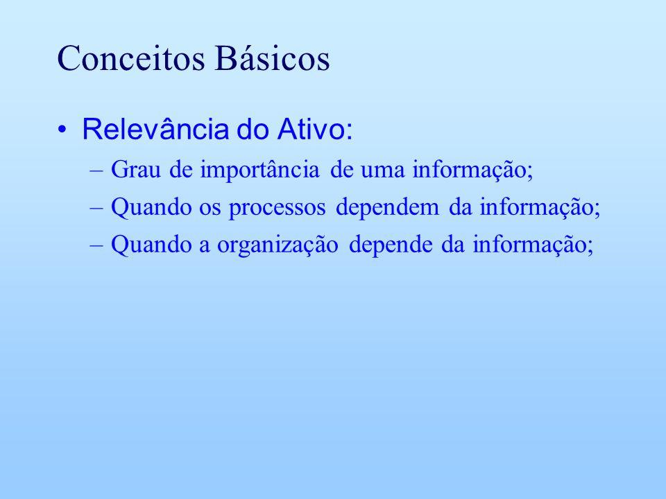 Conceitos Básicos Relevância do Ativo: –Grau de importância de uma informação; –Quando os processos dependem da informação; –Quando a organização depe