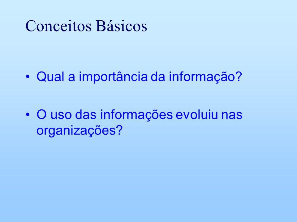 Conceitos Básicos Qual a importância da informação? O uso das informações evoluiu nas organizações?