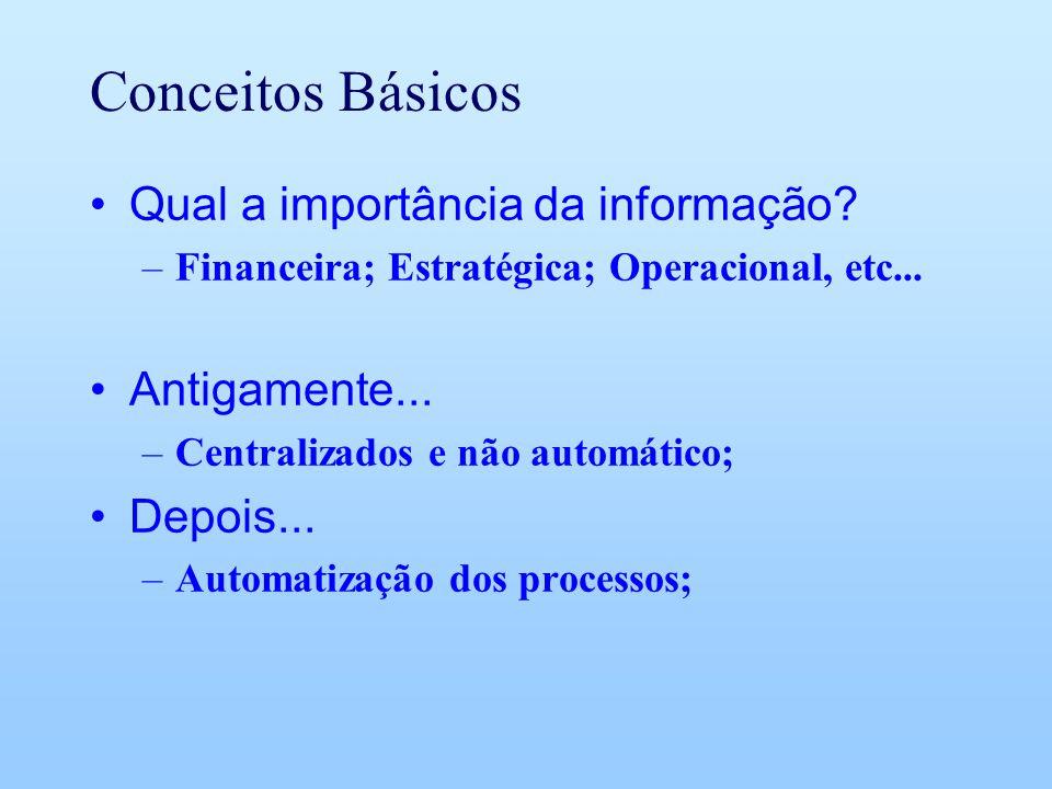 Conceitos Básicos Qual a importância da informação? –Financeira; Estratégica; Operacional, etc... Antigamente... –Centralizados e não automático; Depo