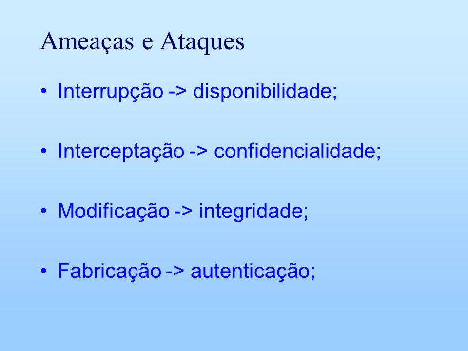 Ameaças e Ataques Interrupção -> disponibilidade; Interceptação -> confidencialidade; Modificação -> integridade; Fabricação -> autenticação;
