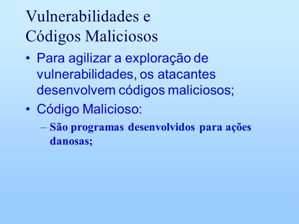 Vulnerabilidades e Códigos Maliciosos Para agilizar a exploração de vulnerabilidades, os atacantes desenvolvem códigos maliciosos; Código Malicioso: –