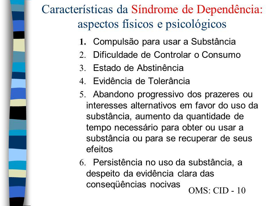 Características da Síndrome de Dependência: aspectos físicos e psicológicos 1. Compulsão para usar a Substância 2. Dificuldade de Controlar o Consumo