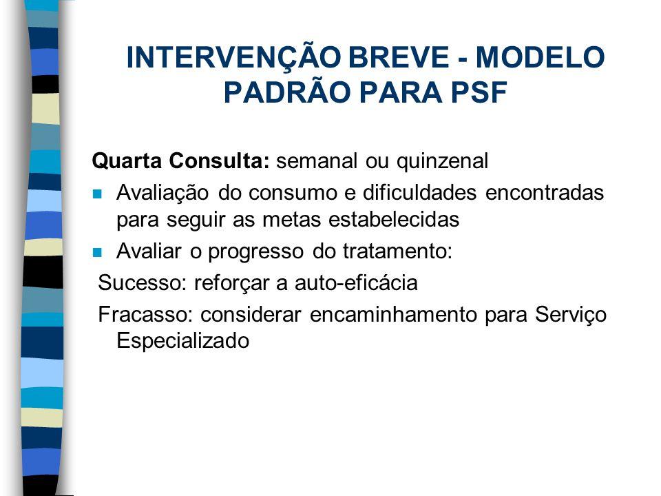 INTERVENÇÃO BREVE - MODELO PADRÃO PARA PSF Quarta Consulta: semanal ou quinzenal n Avaliação do consumo e dificuldades encontradas para seguir as meta