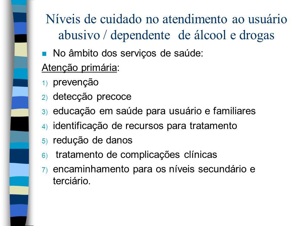 Níveis de cuidado no atendimento ao usuário abusivo / dependente de álcool e drogas n No âmbito dos serviços de saúde: Atenção primária: 1) prevenção