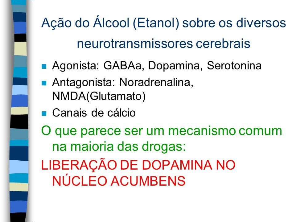 Ação do Álcool (Etanol) sobre os diversos neurotransmissores cerebrais n Agonista: GABAa, Dopamina, Serotonina n Antagonista: Noradrenalina, NMDA(Glut