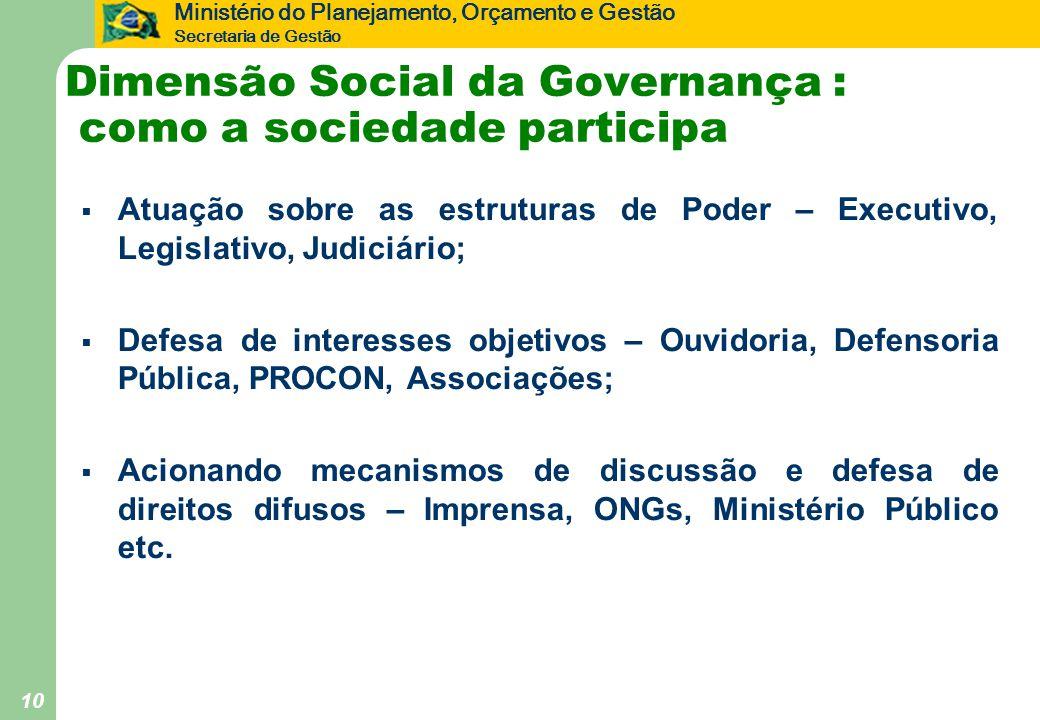 Ministério do Planejamento, Orçamento e Gestão Secretaria de Gestão 10 Dimensão Social da Governança : como a sociedade participa  Atuação sobre as e