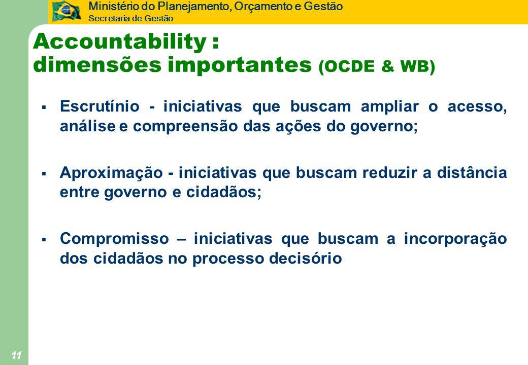 Ministério do Planejamento, Orçamento e Gestão Secretaria de Gestão 11 Accountability : dimensões importantes (OCDE & WB)  Escrutínio - iniciativas q