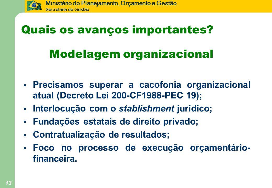 Ministério do Planejamento, Orçamento e Gestão Secretaria de Gestão 13 Quais os avanços importantes? Modelagem organizacional  Precisamos superar a c