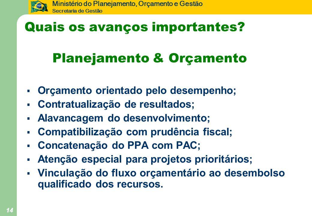 Ministério do Planejamento, Orçamento e Gestão Secretaria de Gestão 14 Quais os avanços importantes? Planejamento & Orçamento  Orçamento orientado pe