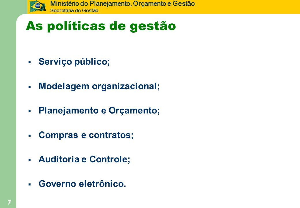 Ministério do Planejamento, Orçamento e Gestão Secretaria de Gestão 7 As políticas de gestão  Serviço público;  Modelagem organizacional;  Planejam