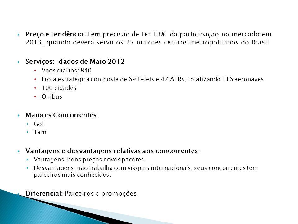 Preço e tendência: Tem precisão de ter 13% da participação no mercado em 2013, quando deverá servir os 25 maiores centros metropolitanos do Brasil.
