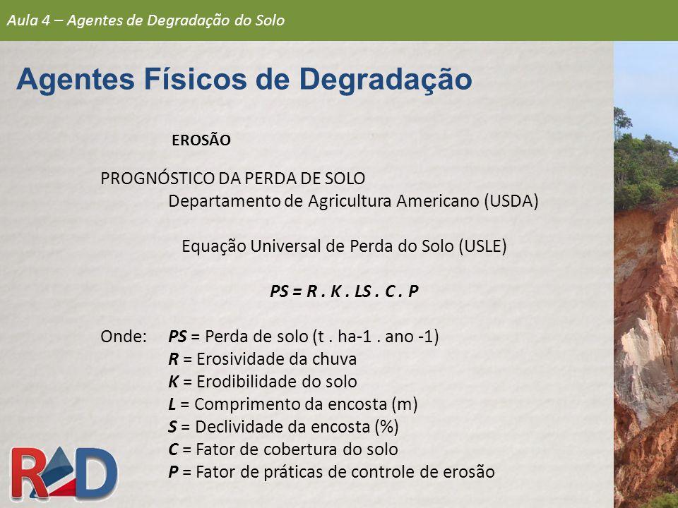 EROSÃO PROGNÓSTICO DA PERDA DE SOLO Departamento de Agricultura Americano (USDA) Equação Universal de Perda do Solo (USLE) PS = R. K. LS. C. P Onde: P