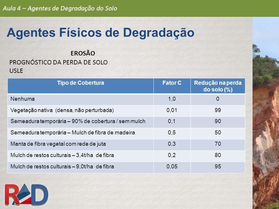 EROSÃO PROGNÓSTICO DA PERDA DE SOLO USLE Tipo de CoberturaFator CRedução na perda do solo (%) Nenhuma1,00 Vegetação nativa (densa, não perturbada)0,01