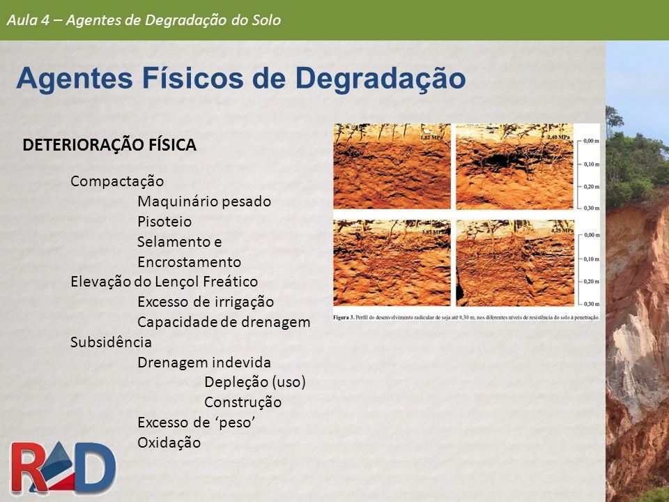 DETERIORAÇÃO FÍSICA Compactação Maquinário pesado Pisoteio Selamento e Encrostamento Elevação do Lençol Freático Excesso de irrigação Capacidade de dr