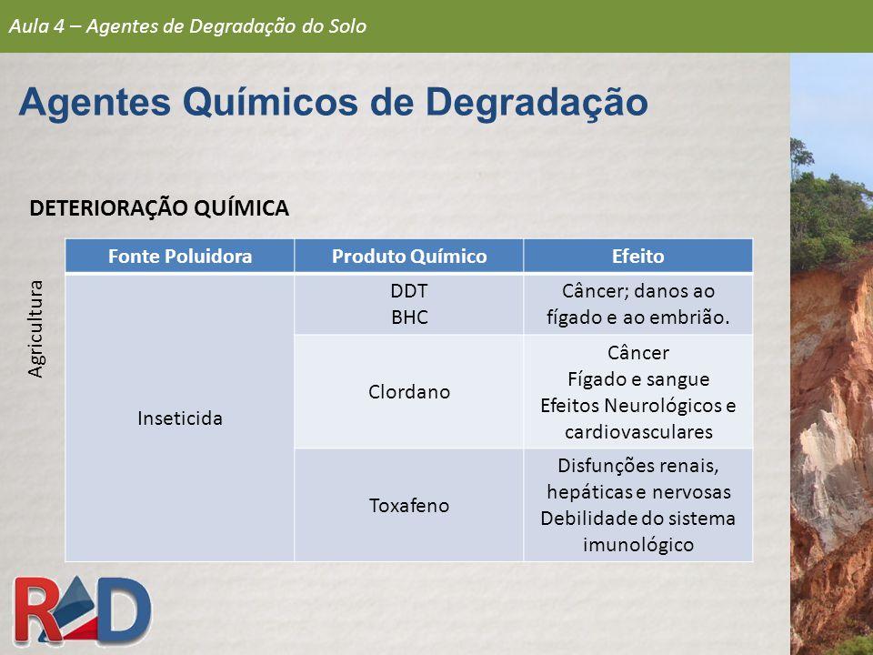 DETERIORAÇÃO QUÍMICA Agricultura Fonte PoluidoraProduto QuímicoEfeito Inseticida DDT BHC Câncer; danos ao fígado e ao embrião. Clordano Câncer Fígado