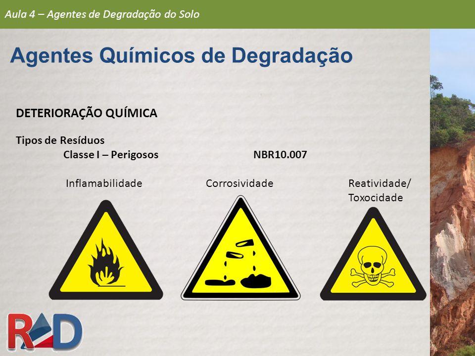 DETERIORAÇÃO QUÍMICA Tipos de Resíduos Classe I – Perigosos NBR10.007 InflamabilidadeCorrosividadeReatividade/ Toxocidade Aula 4 – Agentes de Degradaç
