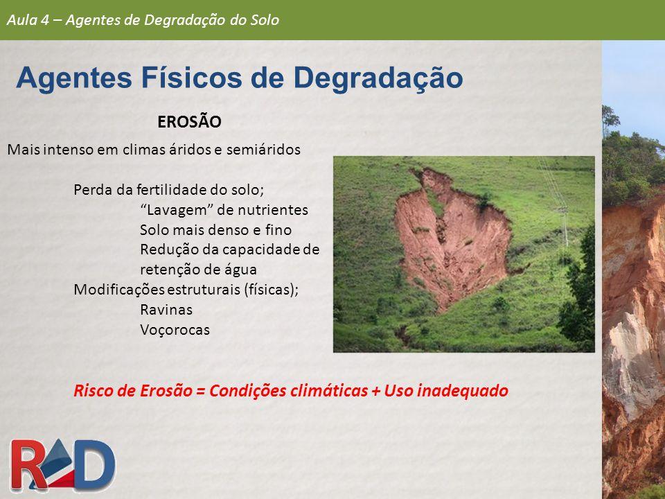 """Agentes Físicos de Degradação EROSÃO Mais intenso em climas áridos e semiáridos Perda da fertilidade do solo; """"Lavagem"""" de nutrientes Solo mais denso"""