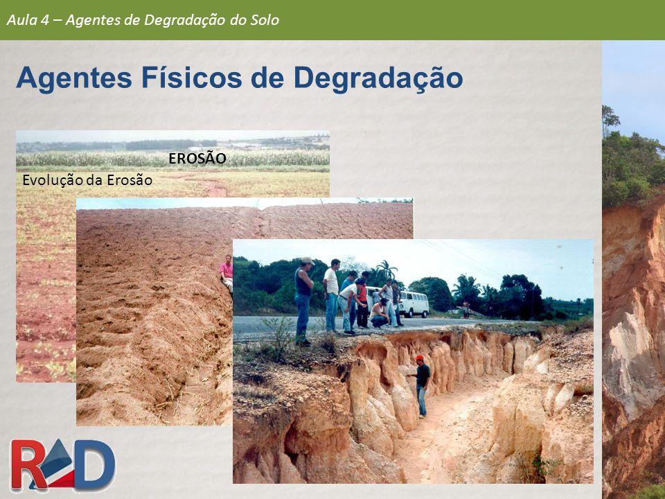 EROSÃO Evolução da Erosão Aula 4 – Agentes de Degradação do Solo Agentes Físicos de Degradação
