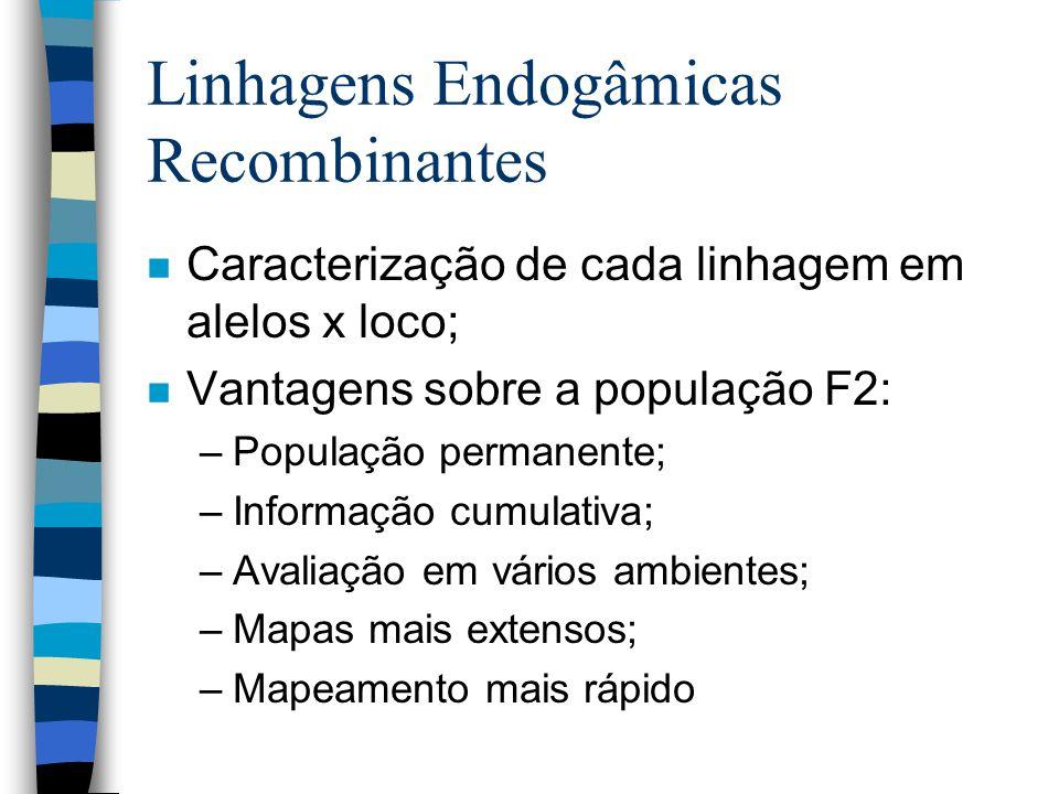 Linhagens Endogâmicas Recombinantes n Caracterização de cada linhagem em alelos x loco; n Vantagens sobre a população F2: –População permanente; –Info