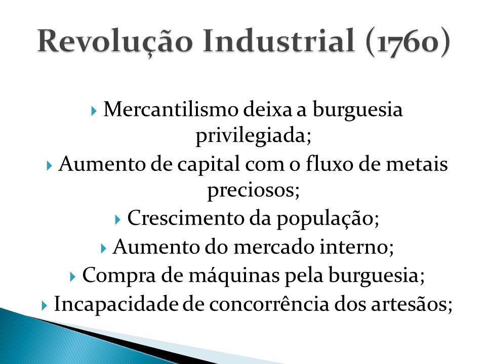 Mercantilismo deixa a burguesia privilegiada;  Aumento de capital com o fluxo de metais preciosos;  Crescimento da população;  Aumento do mercado interno;  Compra de máquinas pela burguesia;  Incapacidade de concorrência dos artesãos;