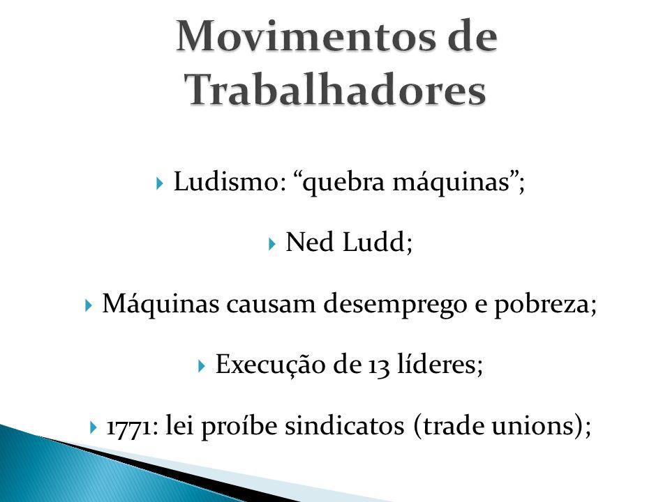  Ludismo: quebra máquinas ;  Ned Ludd;  Máquinas causam desemprego e pobreza;  Execução de 13 líderes;  1771: lei proíbe sindicatos (trade unions);
