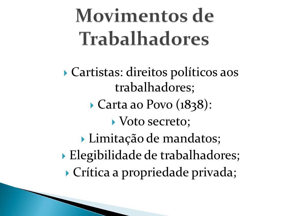  Cartistas: direitos políticos aos trabalhadores;  Carta ao Povo (1838):  Voto secreto;  Limitação de mandatos;  Elegibilidade de trabalhadores;  Crítica a propriedade privada;