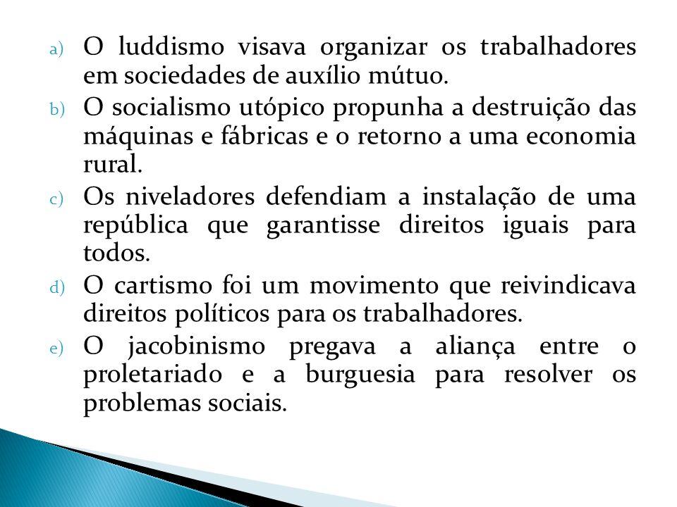 a) O luddismo visava organizar os trabalhadores em sociedades de auxílio mútuo.