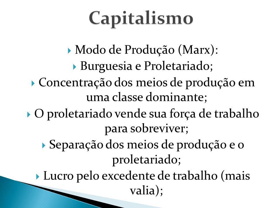  Modo de Produção (Marx):  Burguesia e Proletariado;  Concentração dos meios de produção em uma classe dominante;  O proletariado vende sua força de trabalho para sobreviver;  Separação dos meios de produção e o proletariado;  Lucro pelo excedente de trabalho (mais valia);