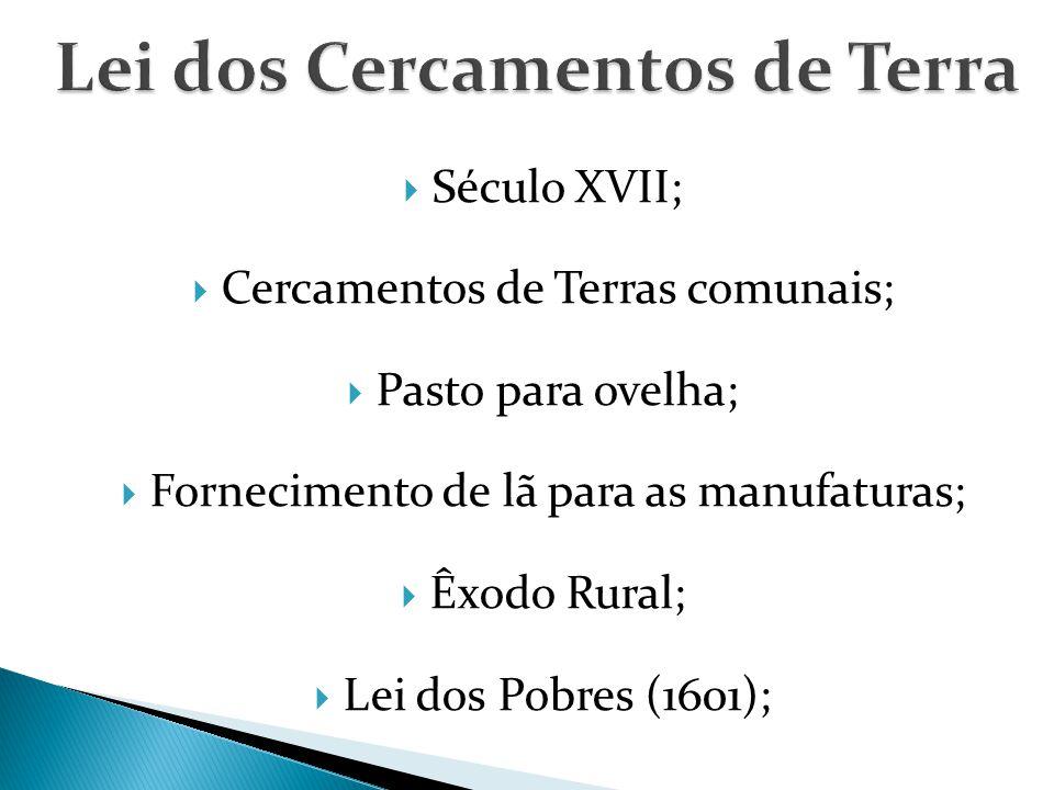  Século XVII;  Cercamentos de Terras comunais;  Pasto para ovelha;  Fornecimento de lã para as manufaturas;  Êxodo Rural;  Lei dos Pobres (1601);
