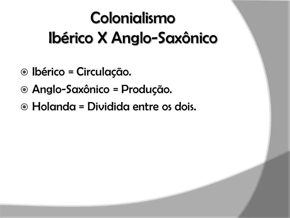 Colonialismo Ibérico X Anglo-Saxônico  Ibérico = Circulação.  Anglo-Saxônico = Produção.  Holanda = Dividida entre os dois.