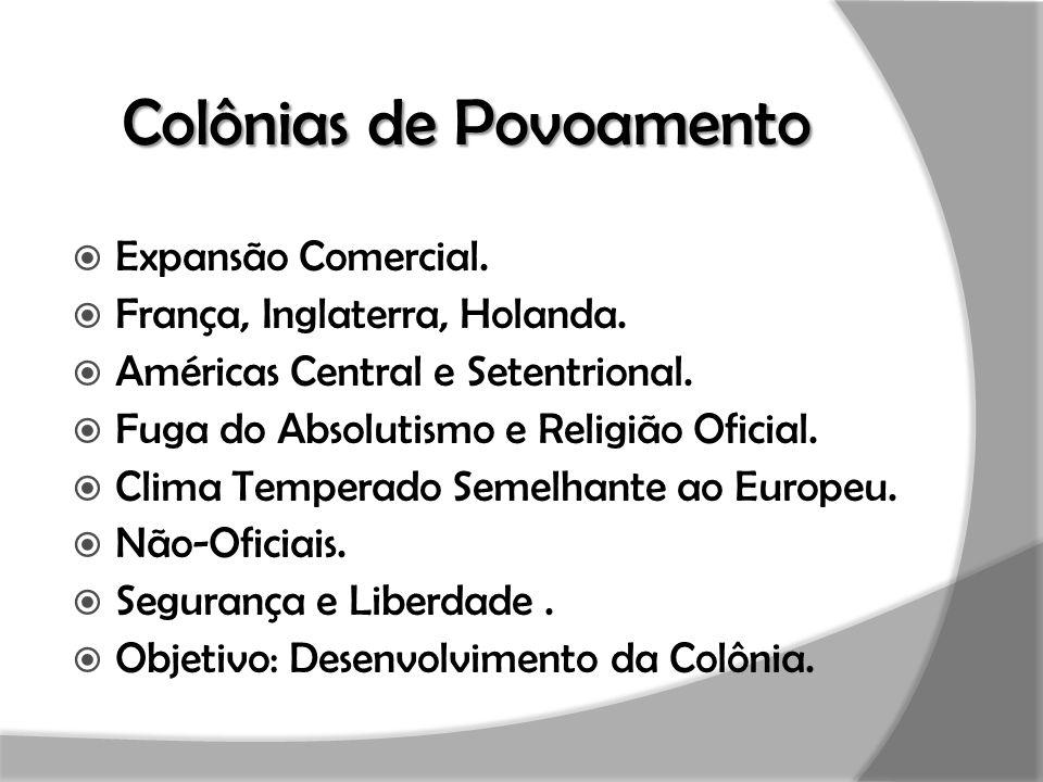 Colônias de Povoamento  Expansão Comercial.  França, Inglaterra, Holanda.  Américas Central e Setentrional.  Fuga do Absolutismo e Religião Oficia