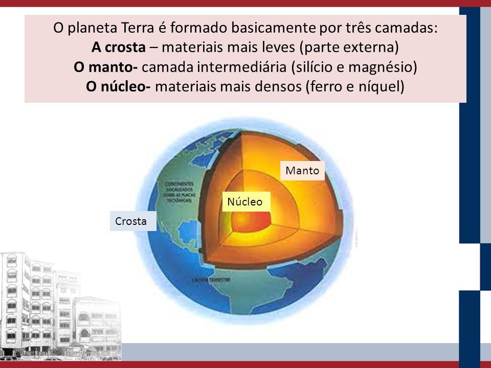 O planeta Terra é formado basicamente por três camadas: A crosta – materiais mais leves (parte externa) O manto- camada intermediária (silício e magné