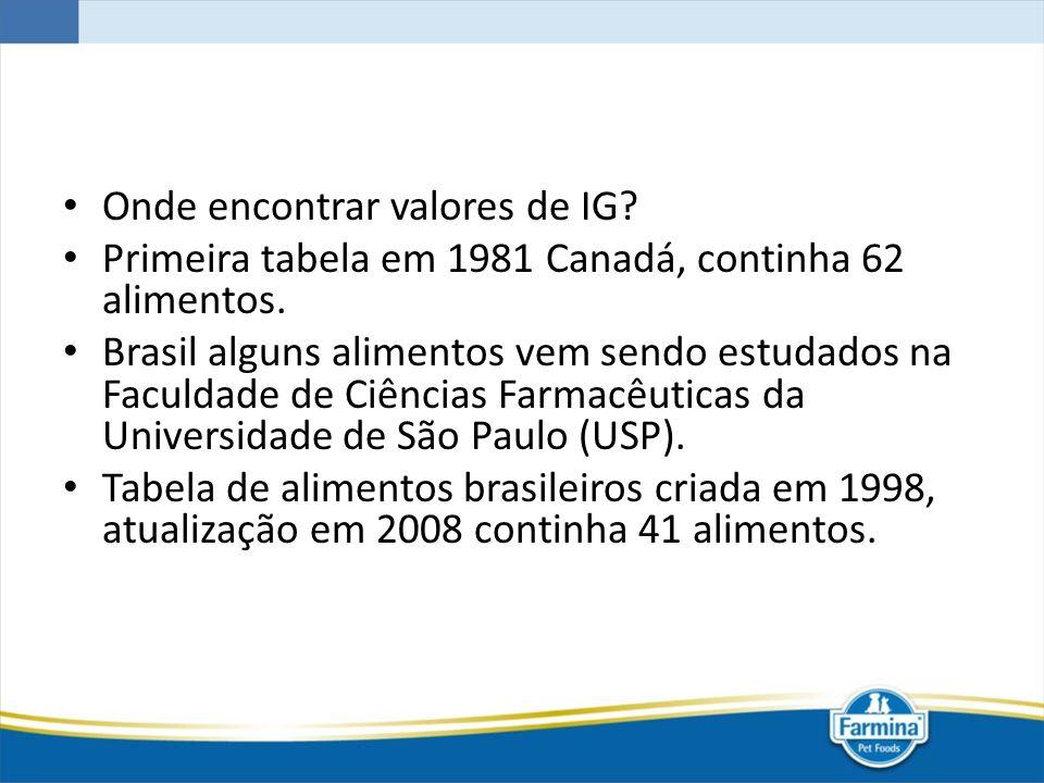 Onde encontrar valores de IG? Primeira tabela em 1981 Canadá, continha 62 alimentos. Brasil alguns alimentos vem sendo estudados na Faculdade de Ciênc