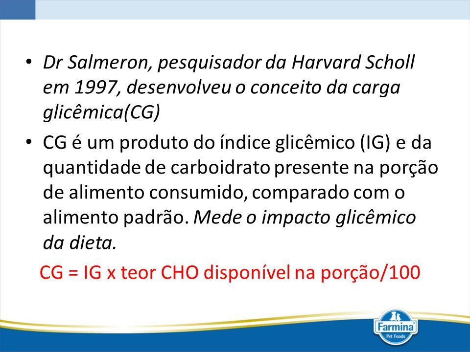 Dr Salmeron, pesquisador da Harvard Scholl em 1997, desenvolveu o conceito da carga glicêmica(CG) CG é um produto do índice glicêmico (IG) e da quanti