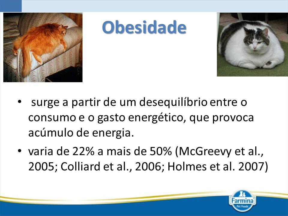 Obesidade surge a partir de um desequilíbrio entre o consumo e o gasto energético, que provoca acúmulo de energia. varia de 22% a mais de 50% (McGreev