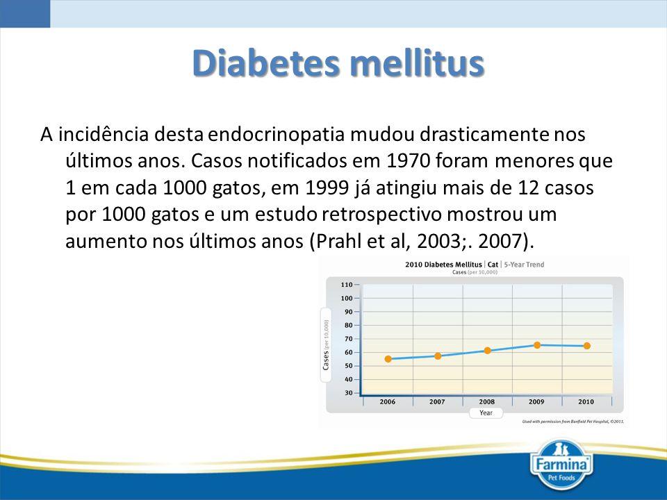 Diabetes mellitus Diabetes mellitus A incidência desta endocrinopatia mudou drasticamente nos últimos anos. Casos notificados em 1970 foram menores qu