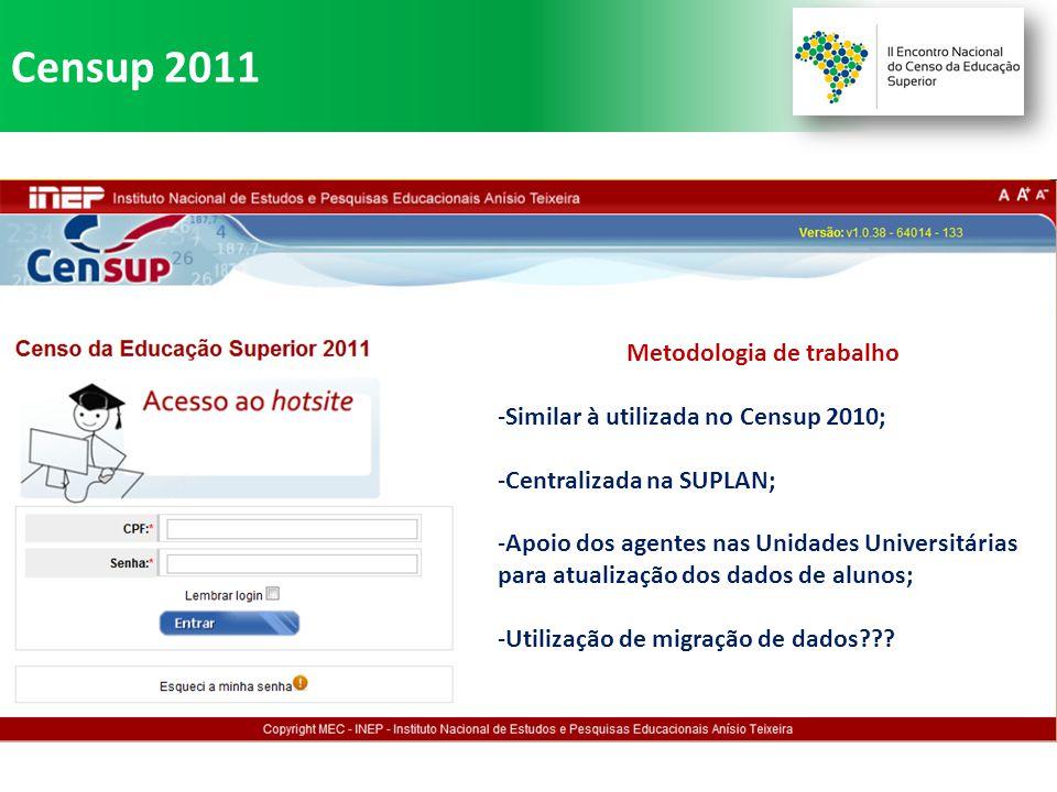 Censup 2011 Metodologia de trabalho -Similar à utilizada no Censup 2010; -Centralizada na SUPLAN; -Apoio dos agentes nas Unidades Universitárias para atualização dos dados de alunos; -Utilização de migração de dados