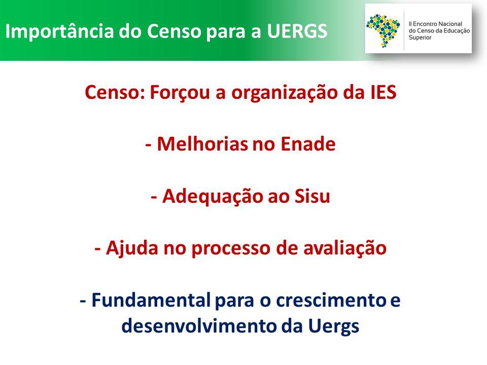 Importância do Censo para a UERGS Censo: Forçou a organização da IES - Melhorias no Enade - Adequação ao Sisu - Ajuda no processo de avaliação - Fundamental para o crescimento e desenvolvimento da Uergs