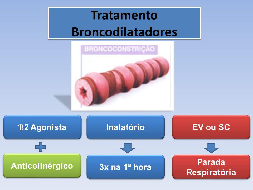 Tratamento Broncodilatadores Ɓ 2 Agonista Anticolinérgico Inalatório EV ou SC 3x na 1ª hora Parada Respiratória